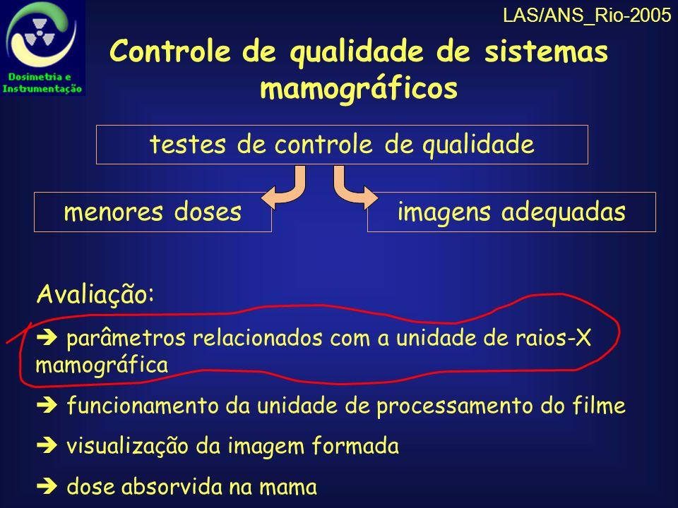 Controle de qualidade de sistemas mamográficos