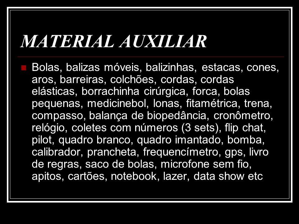 MATERIAL AUXILIAR