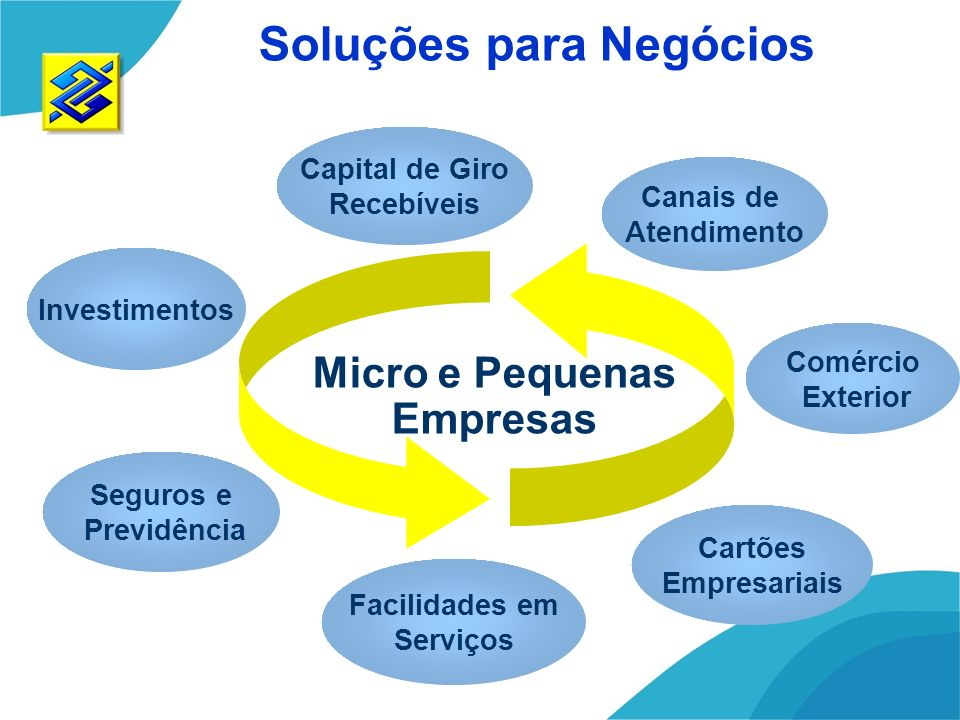 Soluções para Negócios Micro e Pequenas Empresas