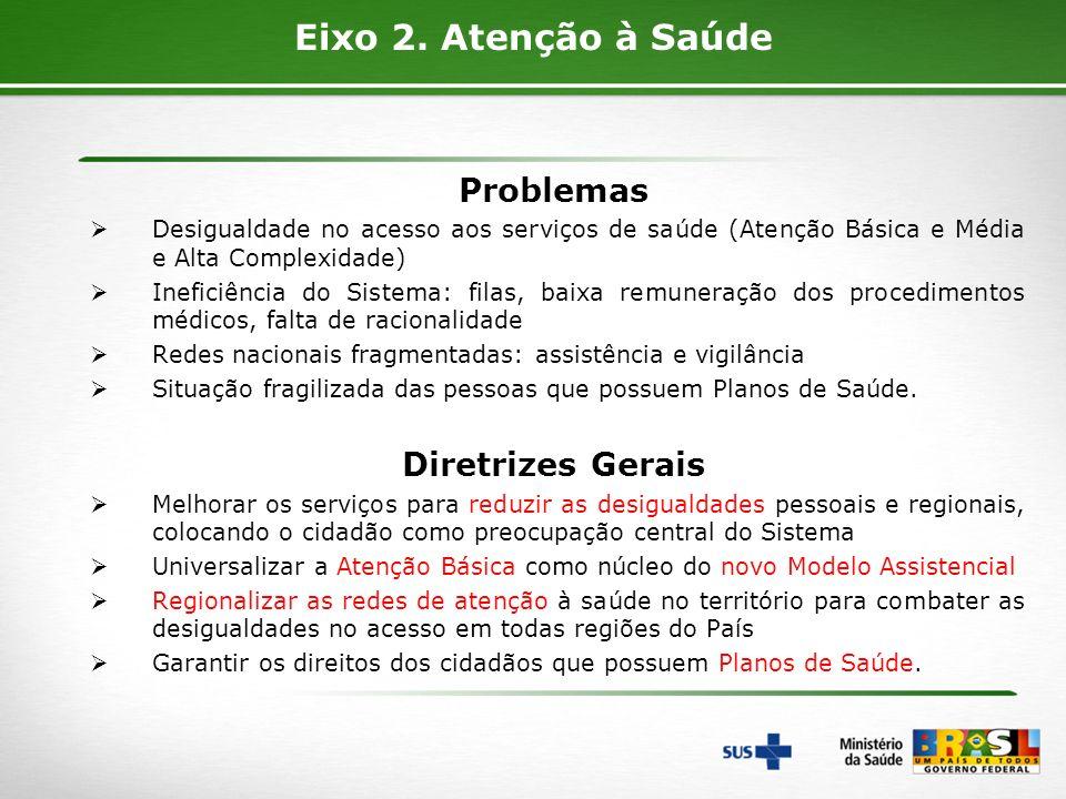 Eixo 2. Atenção à Saúde Problemas