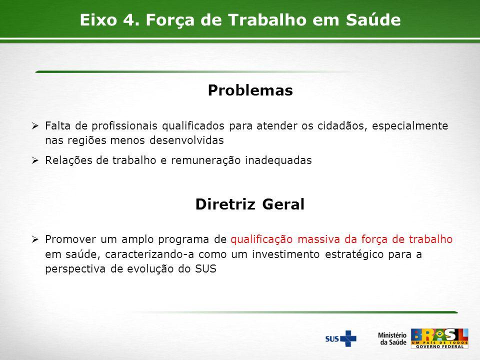 Eixo 4. Força de Trabalho em Saúde