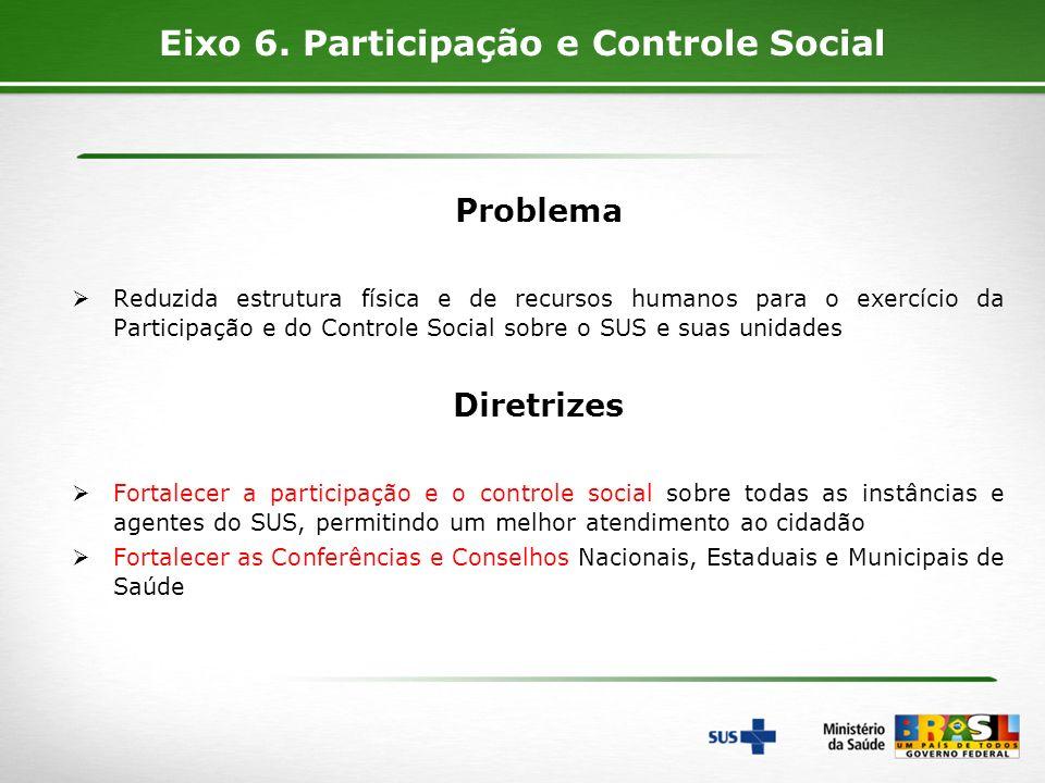 Eixo 6. Participação e Controle Social