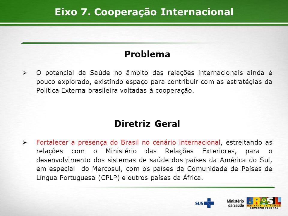 Eixo 7. Cooperação Internacional