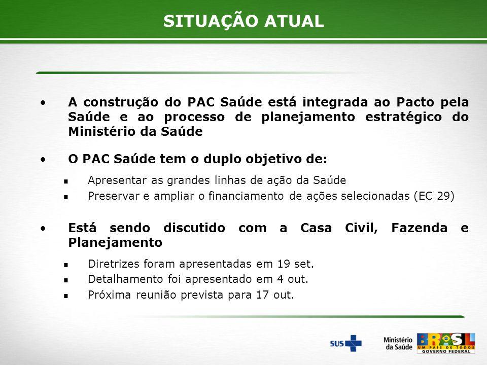 SITUAÇÃO ATUAL A construção do PAC Saúde está integrada ao Pacto pela Saúde e ao processo de planejamento estratégico do Ministério da Saúde.