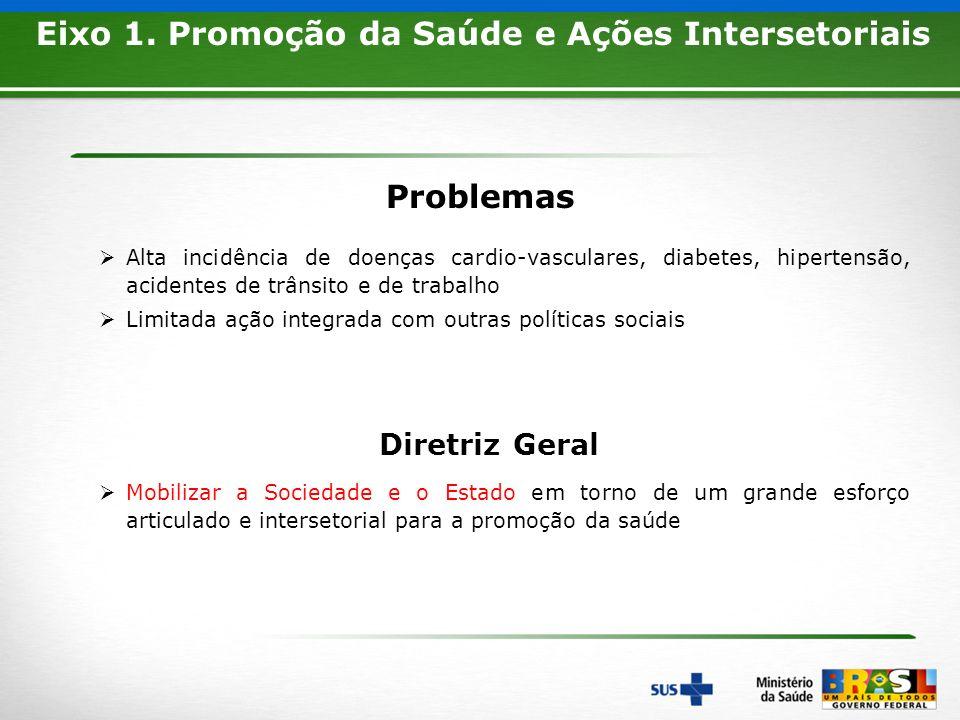 Eixo 1. Promoção da Saúde e Ações Intersetoriais