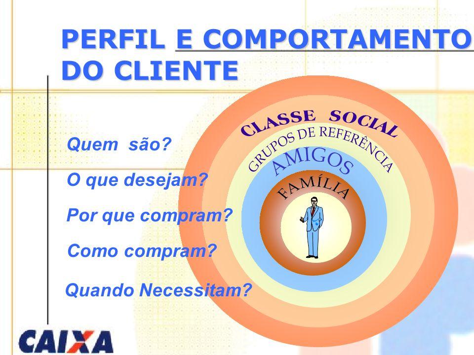 PERFIL E COMPORTAMENTO DO CLIENTE