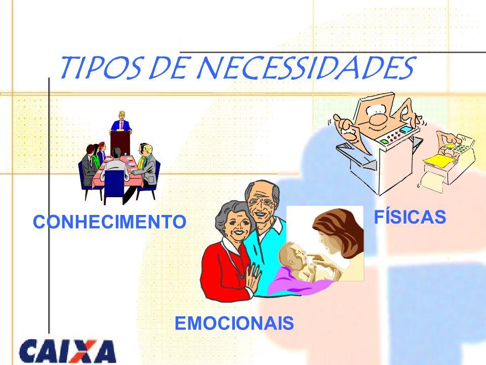 TIPOS DE NECESSIDADES FÍSICAS CONHECIMENTO EMOCIONAIS