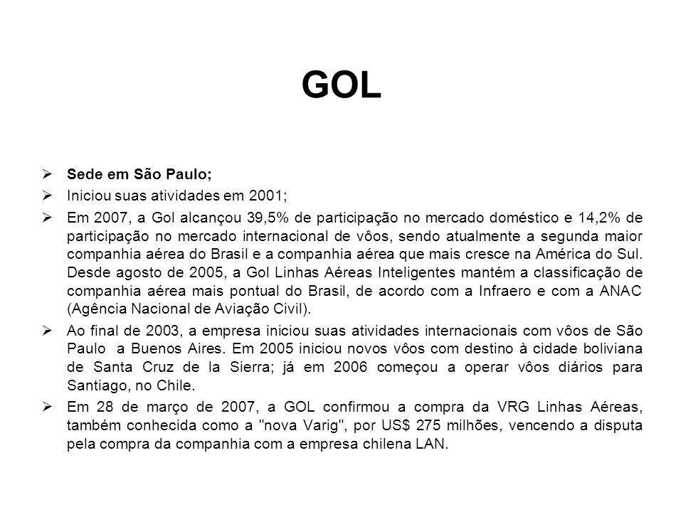 GOL Sede em São Paulo; Iniciou suas atividades em 2001;