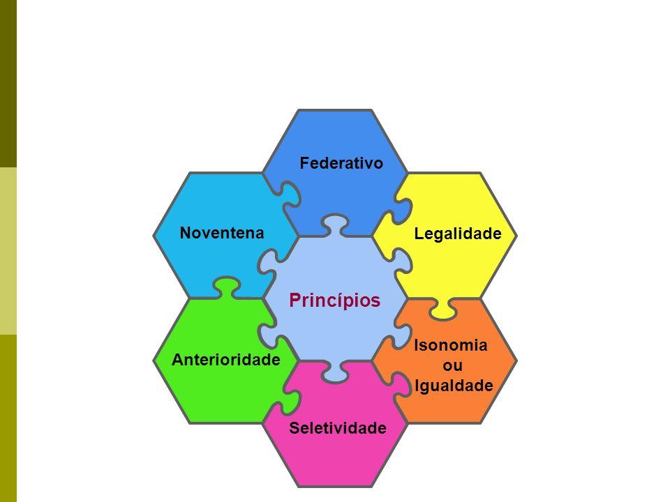 Princípios Federativo Noventena Legalidade Isonomia ou Igualdade