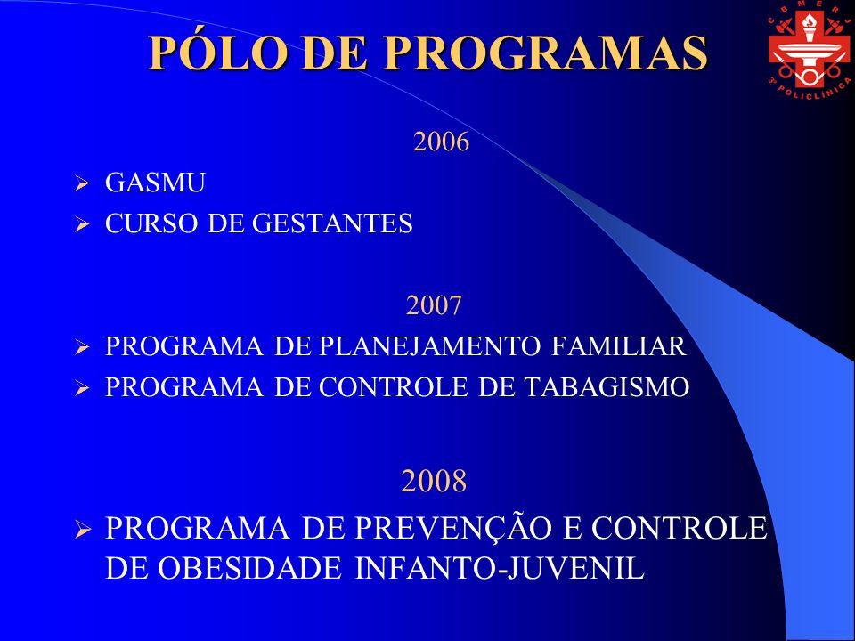 PÓLO DE PROGRAMAS 2006. GASMU. CURSO DE GESTANTES. 2007. PROGRAMA DE PLANEJAMENTO FAMILIAR. PROGRAMA DE CONTROLE DE TABAGISMO.