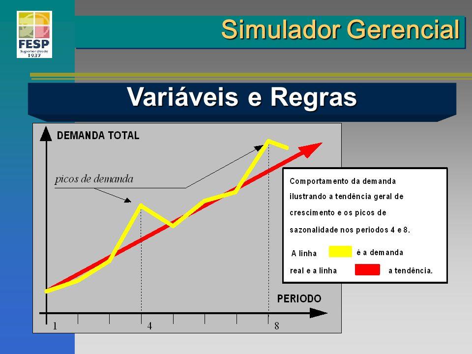 Simulador Gerencial Variáveis e Regras