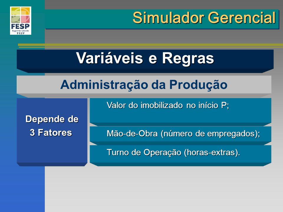 Administração da Produção