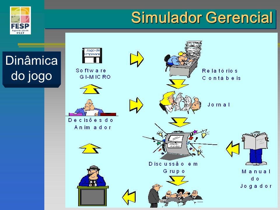 Simulador Gerencial Dinâmica do jogo