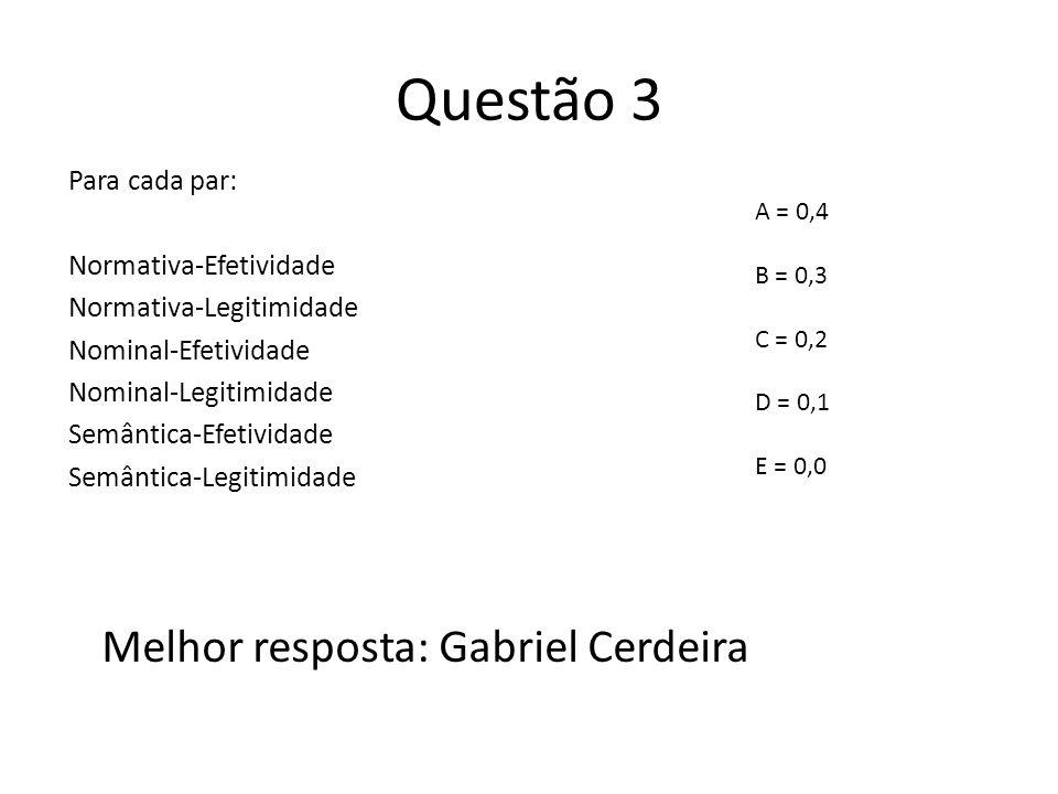 Questão 3 Melhor resposta: Gabriel Cerdeira