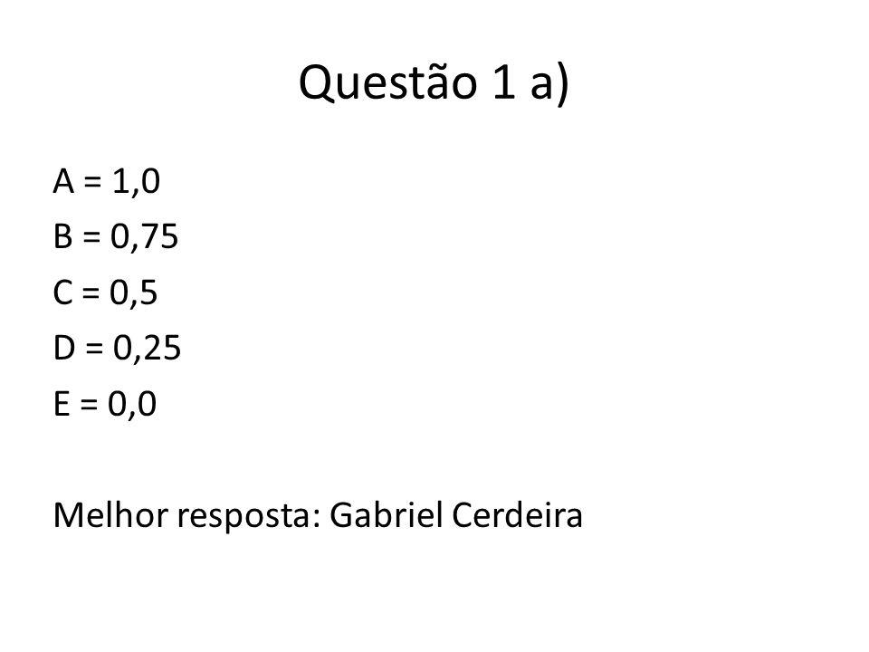 Questão 1 a) A = 1,0 B = 0,75 C = 0,5 D = 0,25 E = 0,0 Melhor resposta: Gabriel Cerdeira