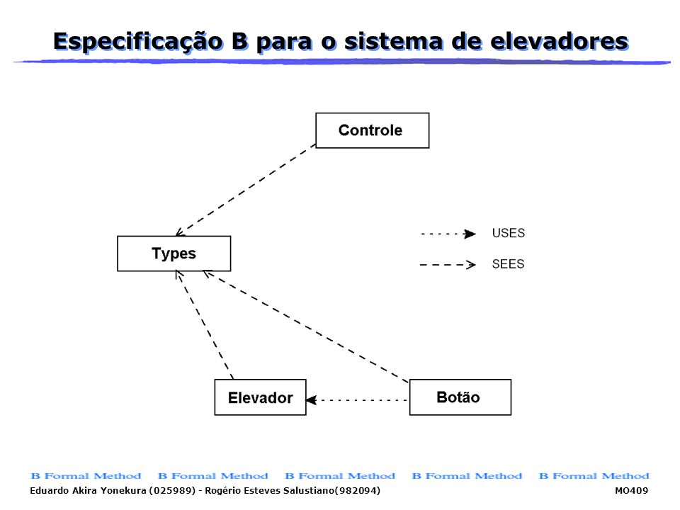 Especificação B para o sistema de elevadores