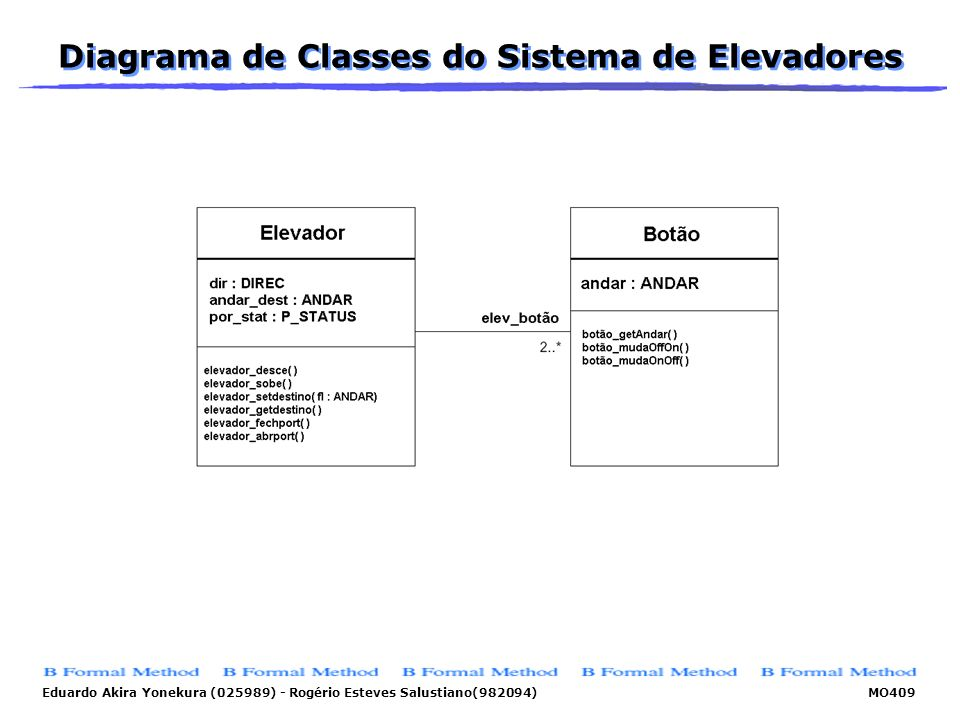 Diagrama de Classes do Sistema de Elevadores