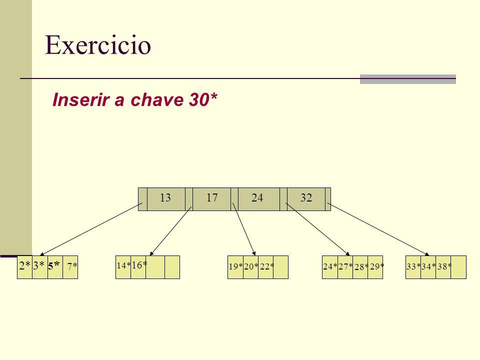 Exercicio Inserir a chave 30* 13 17 24 32 2* 3* 5* 16* 7* 14* 14* 16*