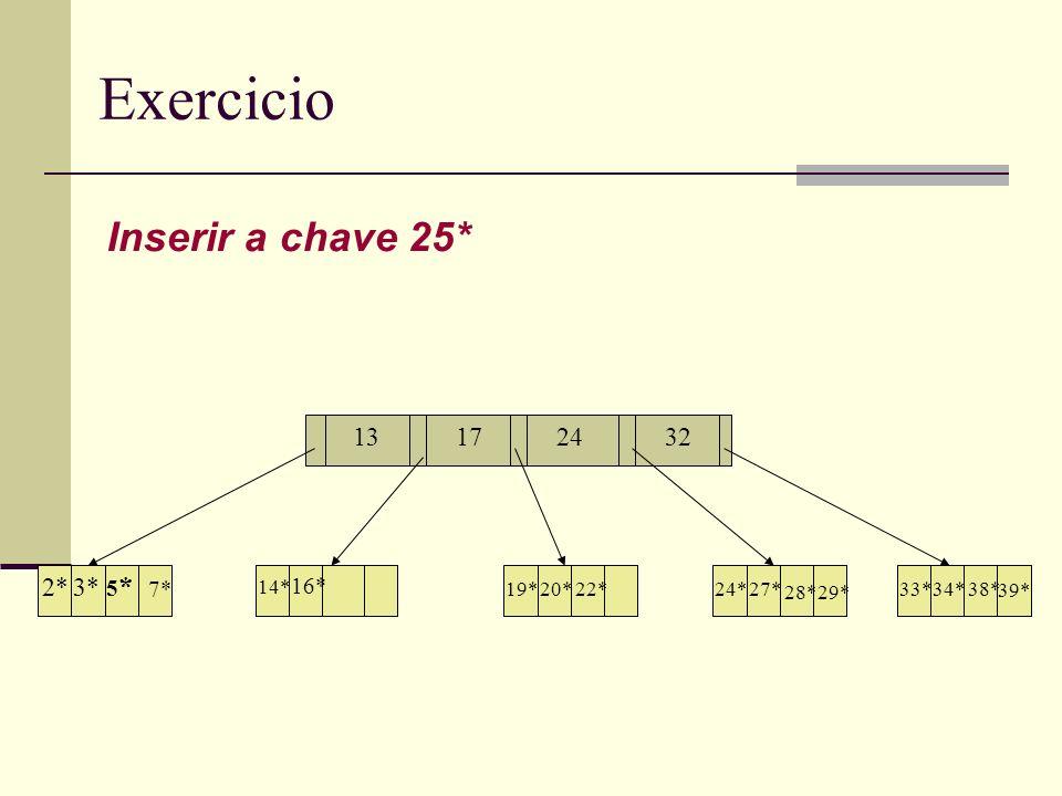 Exercicio Inserir a chave 25* 13 17 24 32 2* 3* 5* 16* 7* 14* 14* 16*