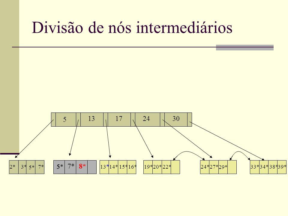 Divisão de nós intermediários