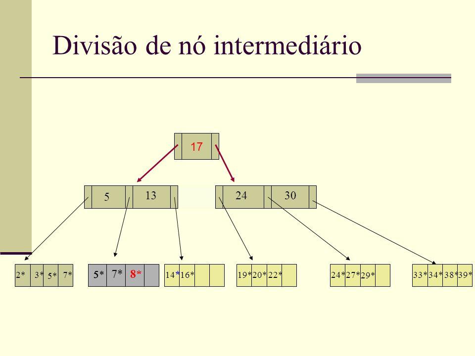 Divisão de nó intermediário