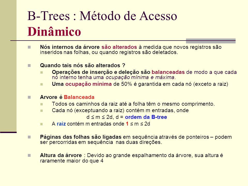 B-Trees : Método de Acesso Dinâmico