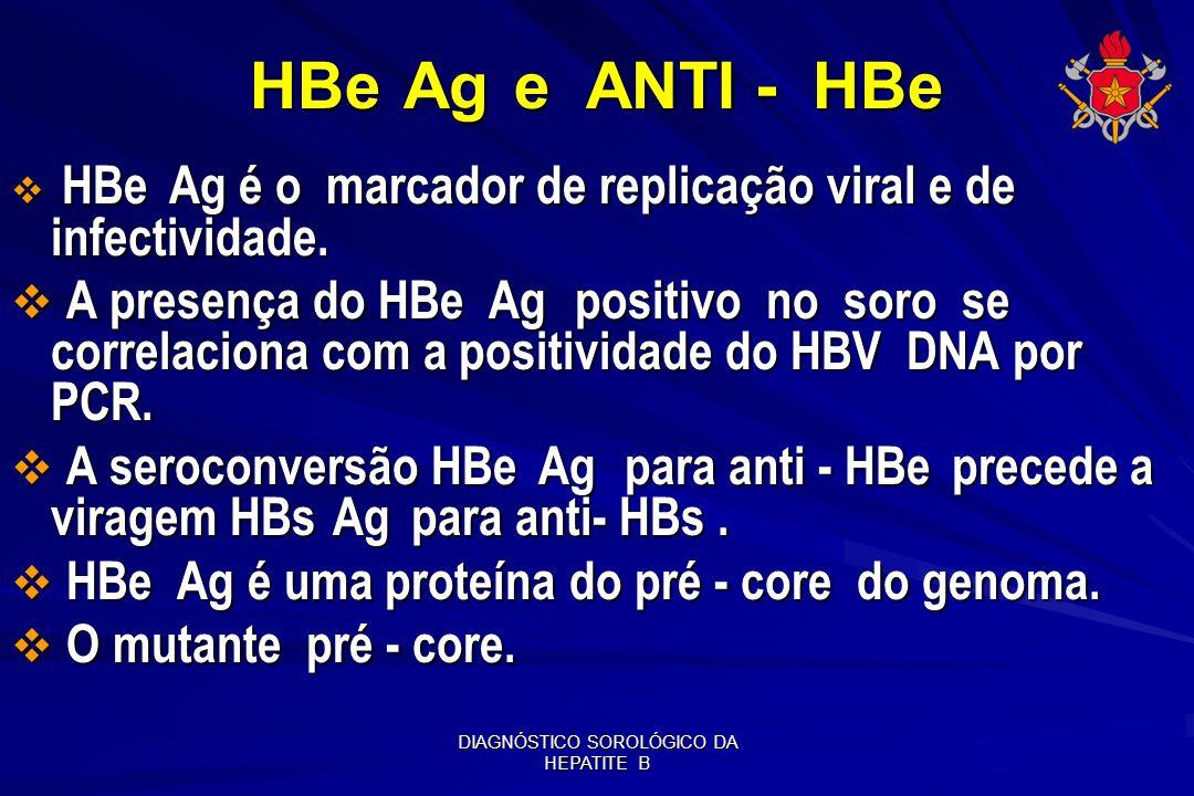 DIAGNÓSTICO SOROLÓGICO DA HEPATITE B
