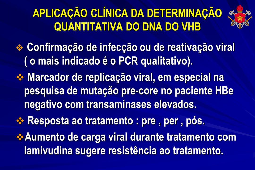 APLICAÇÃO CLÍNICA DA DETERMINAÇÃO QUANTITATIVA DO DNA DO VHB