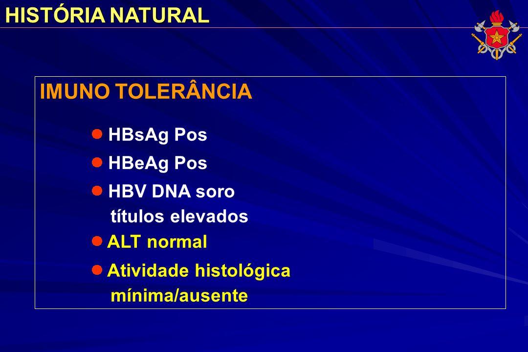 HISTÓRIA NATURAL IMUNO TOLERÂNCIA títulos elevados mínima/ausente