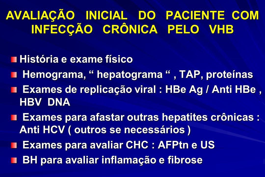 AVALIAÇÃO INICIAL DO PACIENTE COM INFECÇÃO CRÔNICA PELO VHB