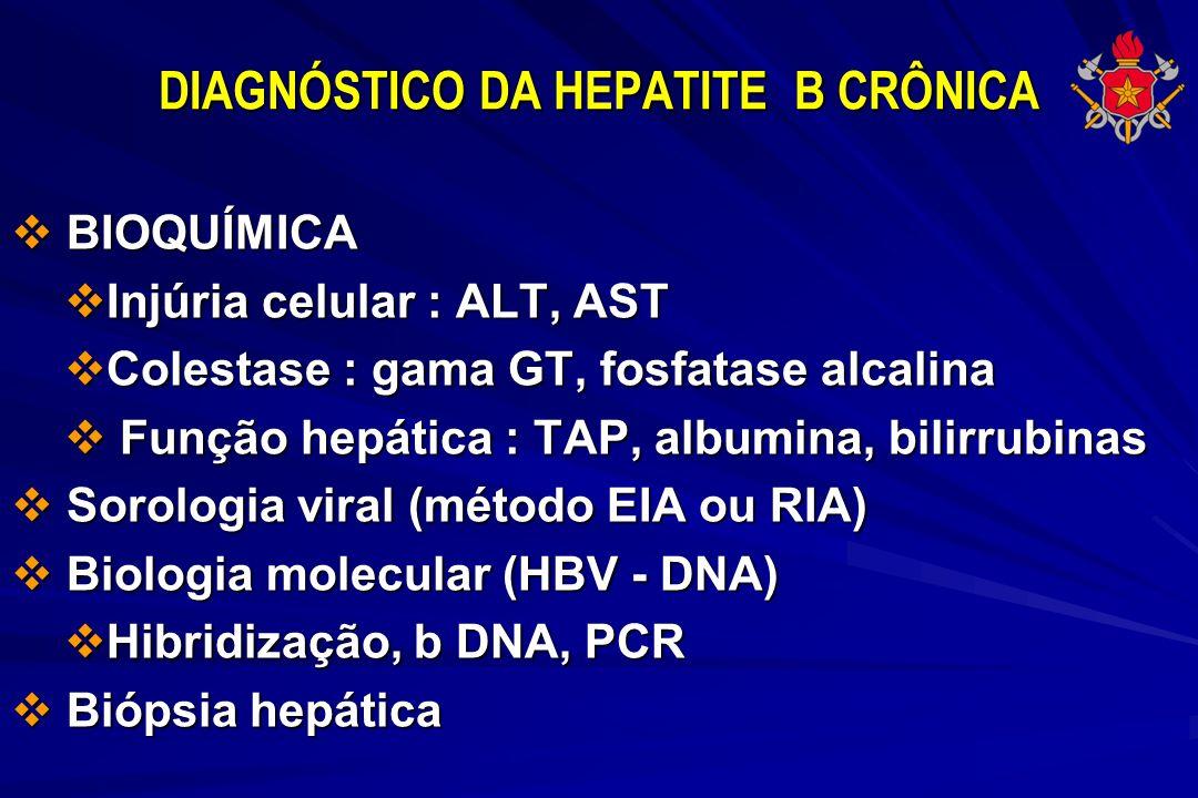 DIAGNÓSTICO DA HEPATITE B CRÔNICA