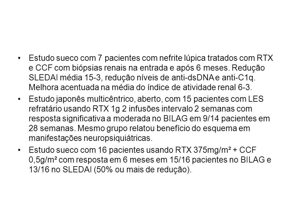 Estudo sueco com 7 pacientes com nefrite lúpica tratados com RTX e CCF com biópsias renais na entrada e após 6 meses. Redução SLEDAI média 15-3, redução níveis de anti-dsDNA e anti-C1q. Melhora acentuada na média do índice de atividade renal 6-3.