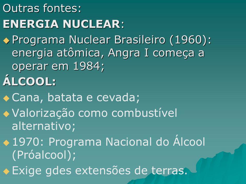 Outras fontes: ENERGIA NUCLEAR: Programa Nuclear Brasileiro (1960): energia atômica, Angra I começa a operar em 1984;