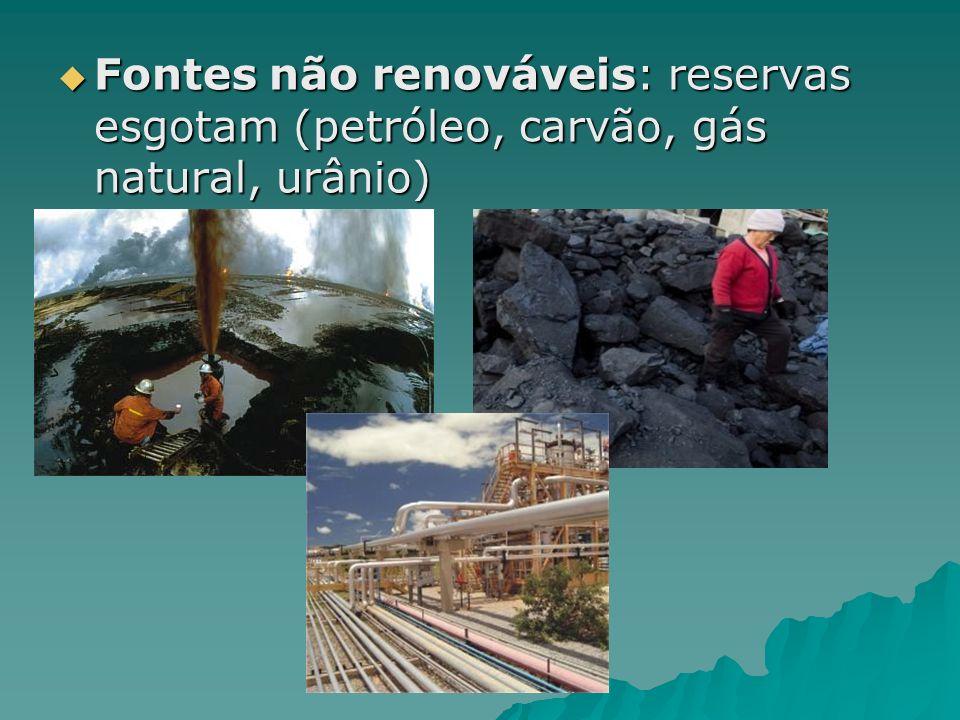 Fontes não renováveis: reservas esgotam (petróleo, carvão, gás natural, urânio)