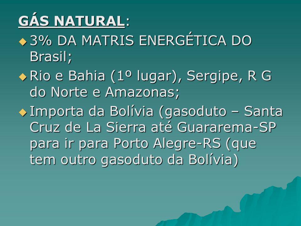 GÁS NATURAL: 3% DA MATRIS ENERGÉTICA DO Brasil; Rio e Bahia (1º lugar), Sergipe, R G do Norte e Amazonas;