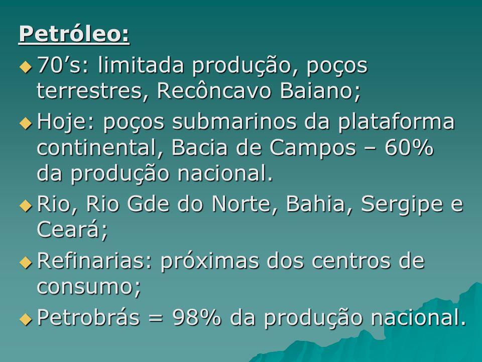 Petróleo: 70's: limitada produção, poços terrestres, Recôncavo Baiano;
