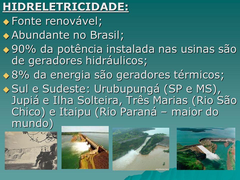 HIDRELETRICIDADE: Fonte renovável; Abundante no Brasil; 90% da potência instalada nas usinas são de geradores hidráulicos;