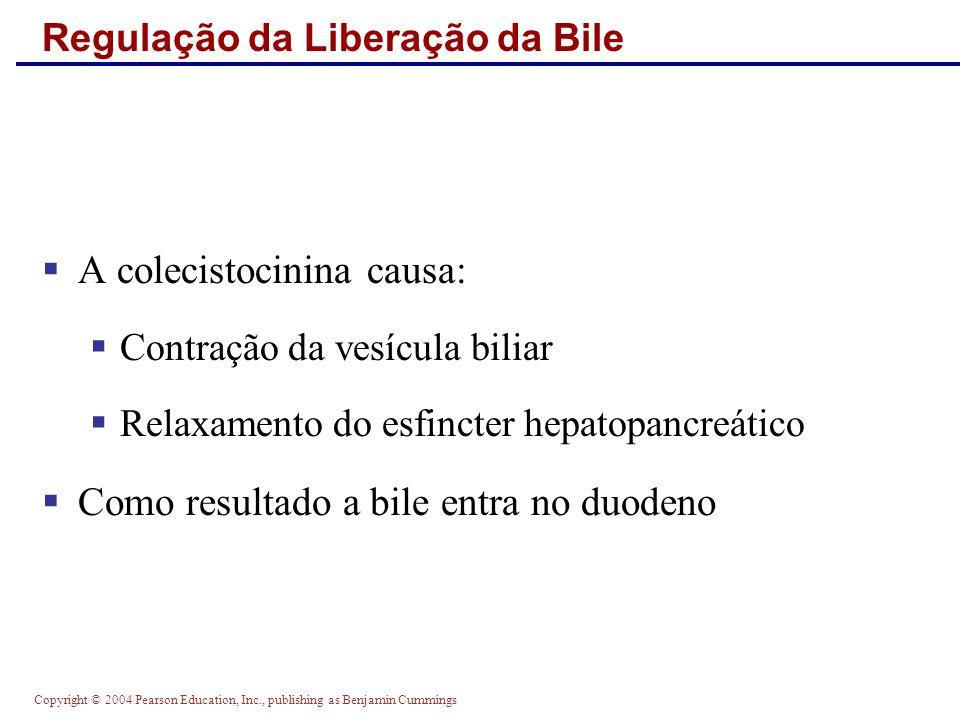 Regulação da Liberação da Bile