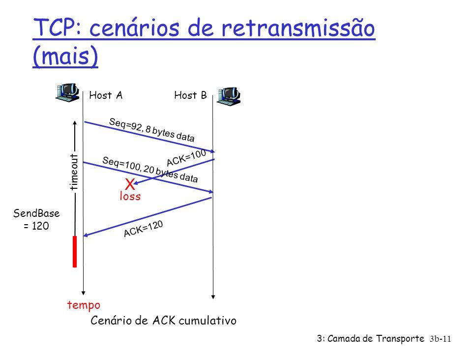 TCP: cenários de retransmissão (mais)