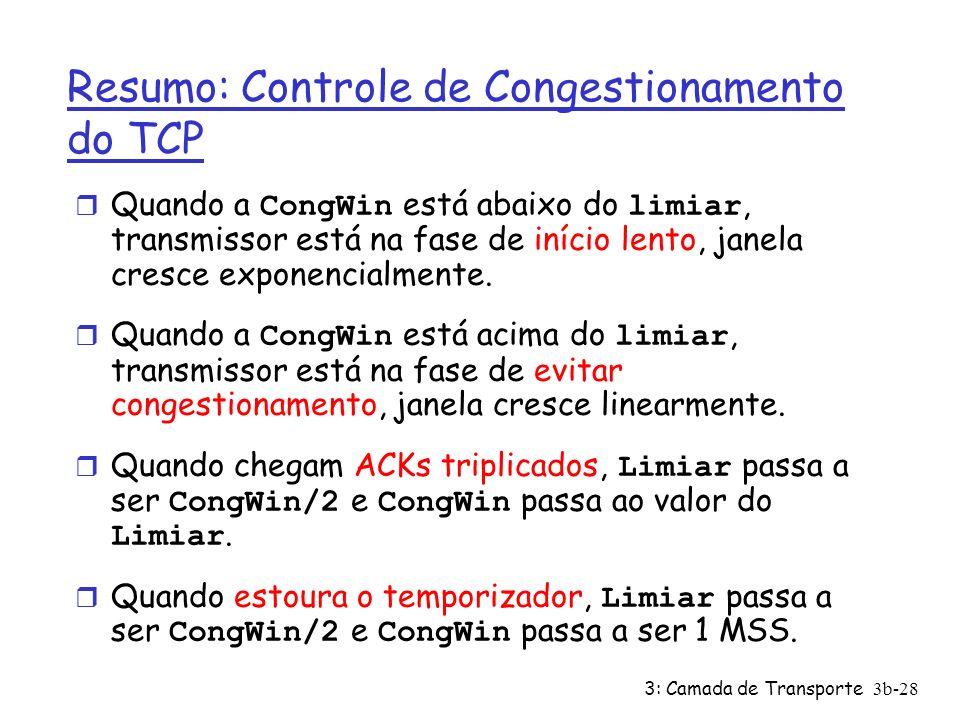 Resumo: Controle de Congestionamento do TCP