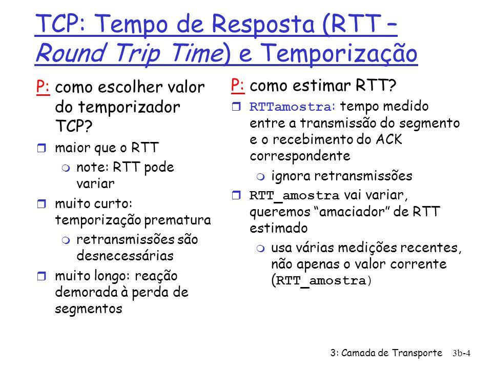 TCP: Tempo de Resposta (RTT – Round Trip Time) e Temporização