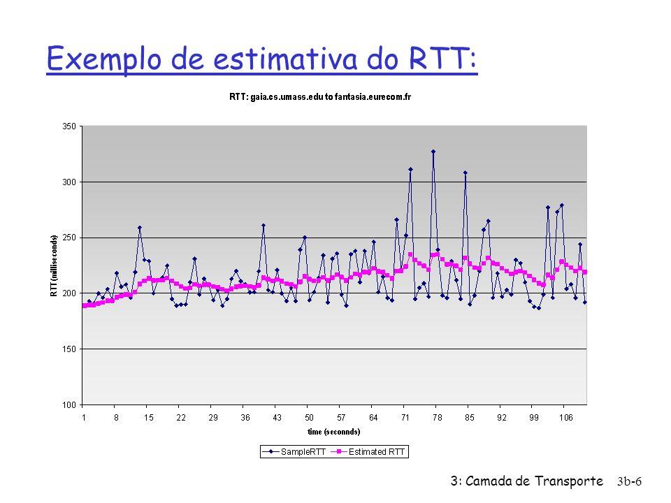 Exemplo de estimativa do RTT: