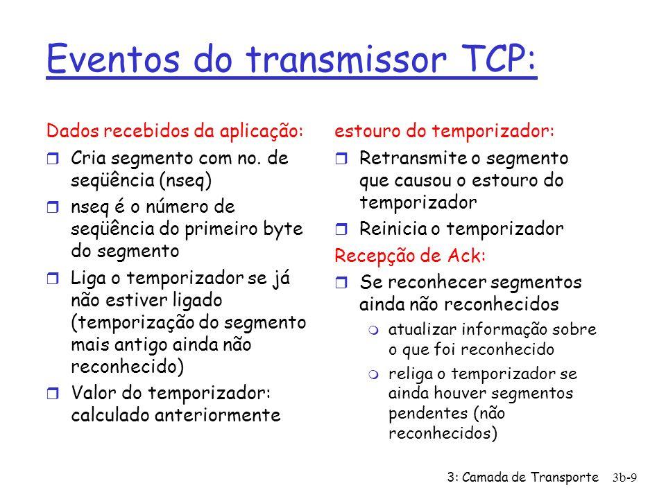 Eventos do transmissor TCP: