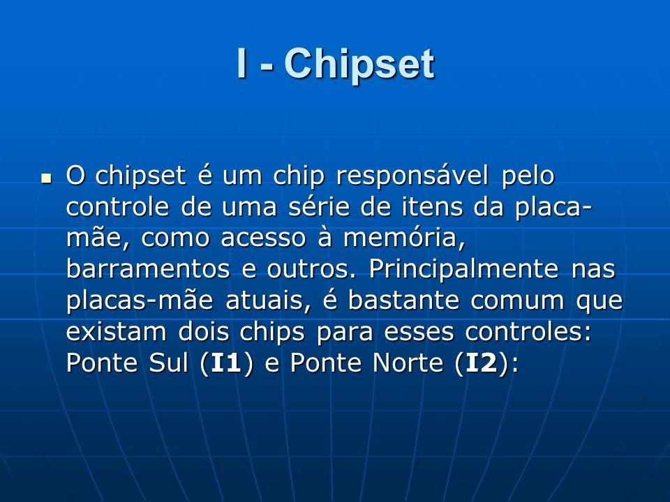 I - Chipset