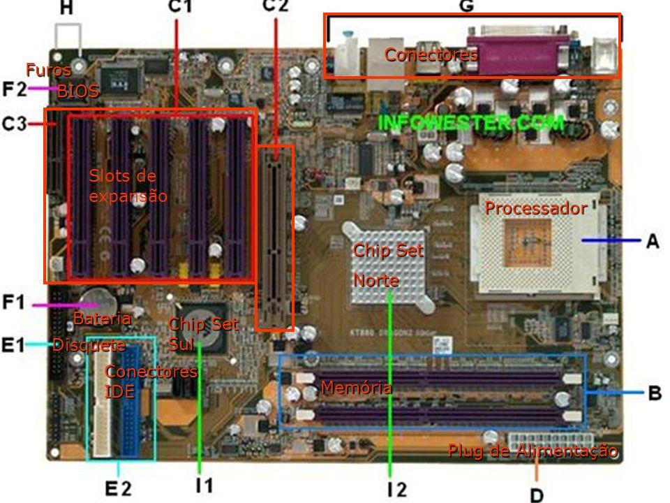 Conectores Furos. BIOS. Slots de expansão. Processador. Chip Set. Norte. Bateria. Chip Set Sul.