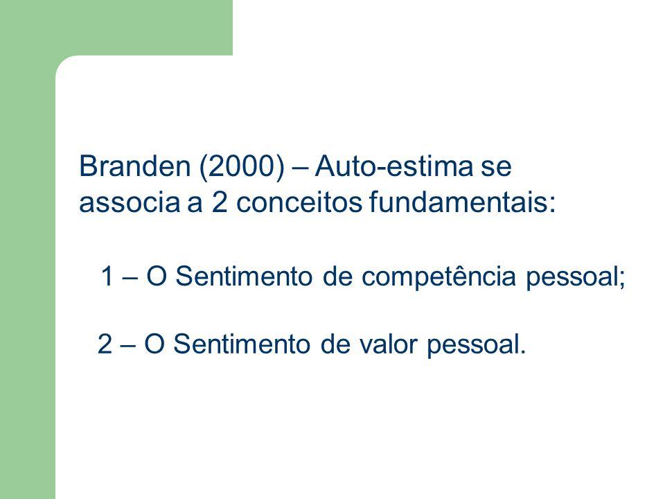 Branden (2000) – Auto-estima se associa a 2 conceitos fundamentais:
