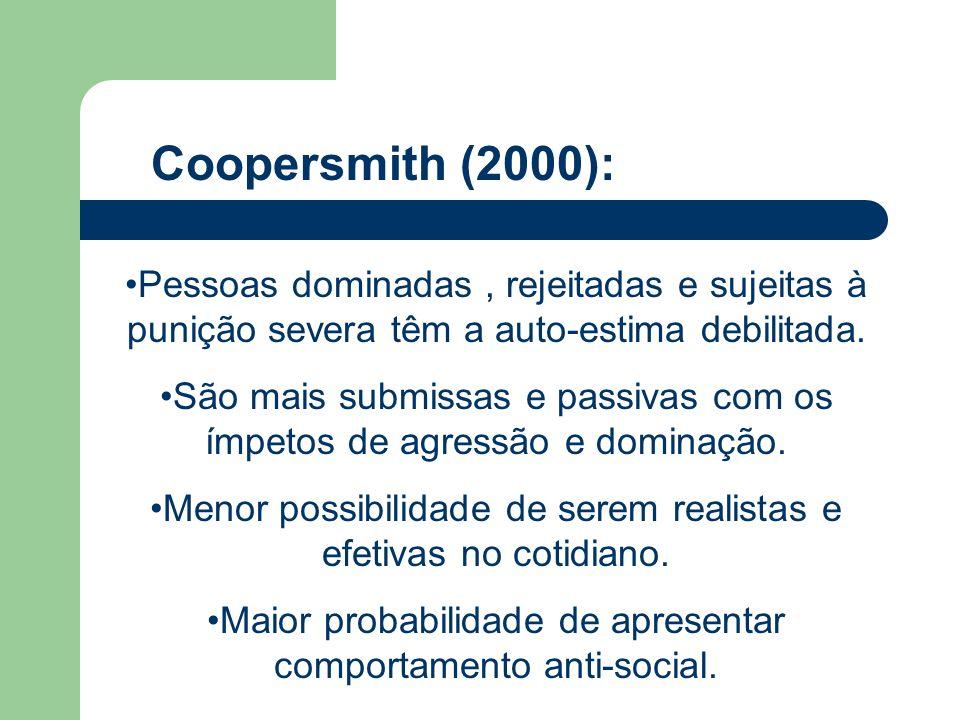 Coopersmith (2000):Pessoas dominadas , rejeitadas e sujeitas à punição severa têm a auto-estima debilitada.