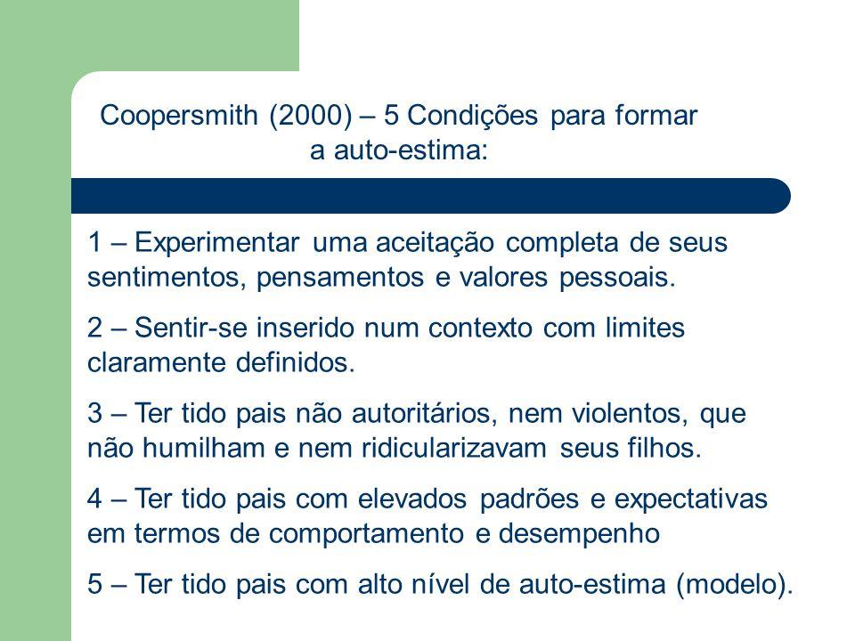 Coopersmith (2000) – 5 Condições para formar a auto-estima: