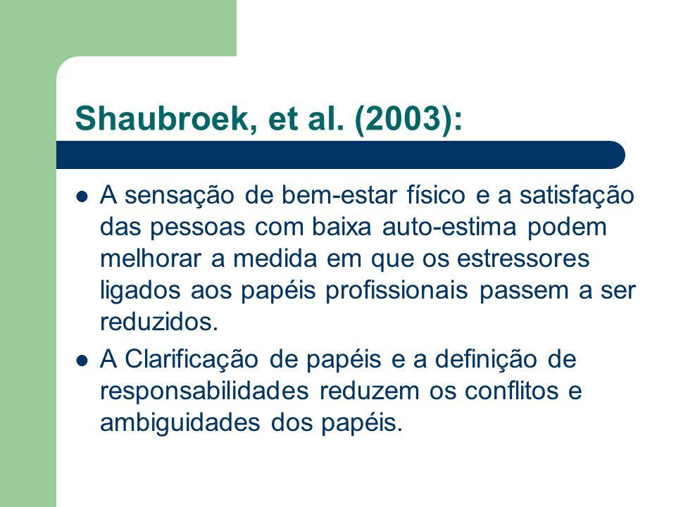 Shaubroek, et al. (2003):