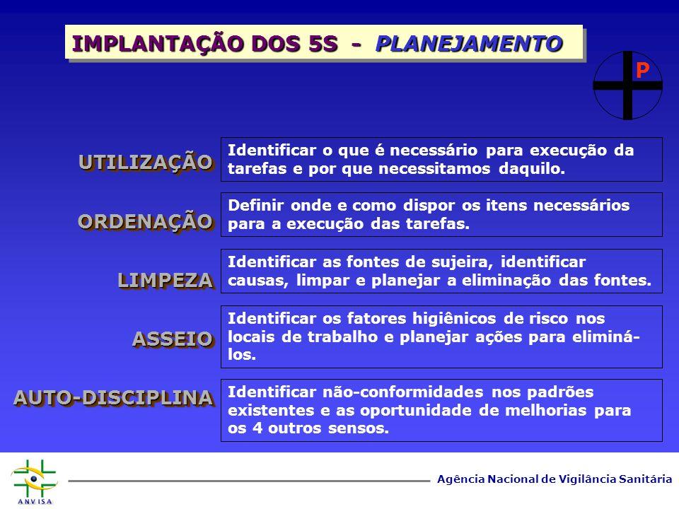 + IMPLANTAÇÃO DOS 5S - PLANEJAMENTO P UTILIZAÇÃO ORDENAÇÃO LIMPEZA